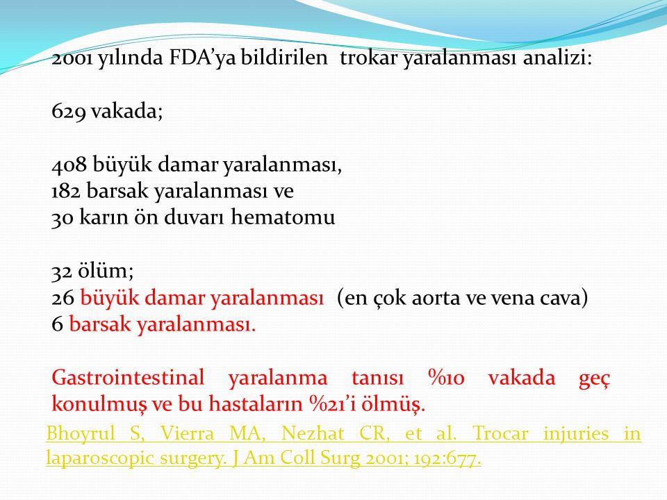 2001 yılında FDA'ya bildirilen trokar yaralanması analizi: 629 vakada;
