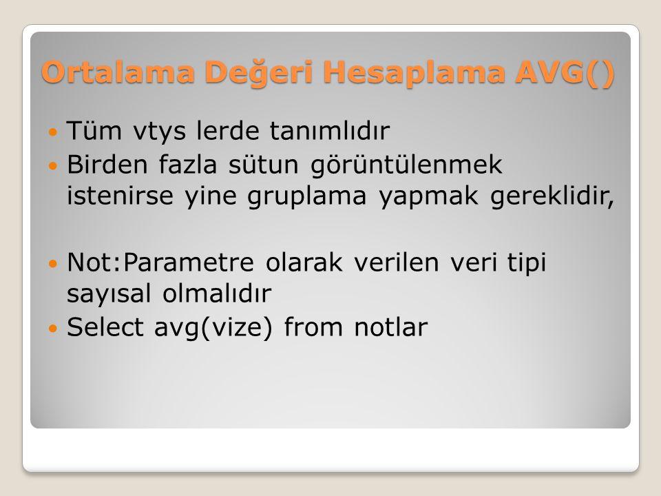 Ortalama Değeri Hesaplama AVG()