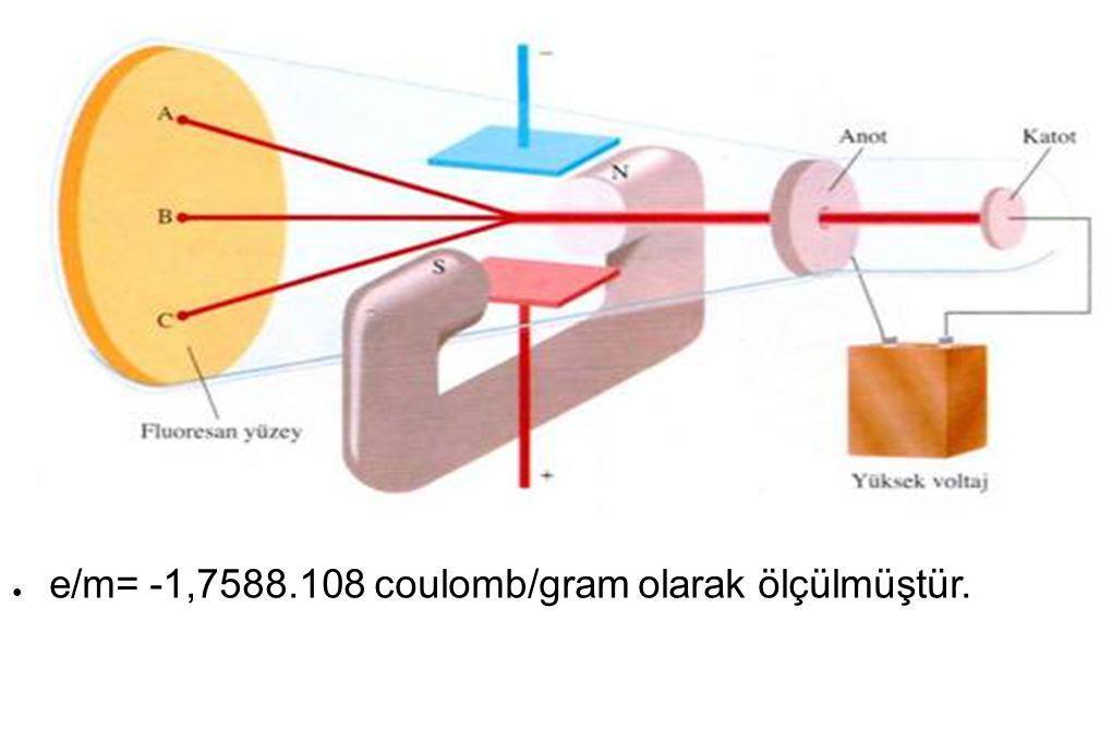 e/m= -1,7588.108 coulomb/gram olarak ölçülmüştür.