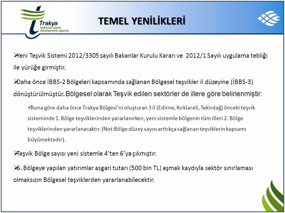 TEMEL YENİLİKLERİ Yeni Teşvik Sistemi 2012/3305 sayılı Bakanlar Kurulu Kararı ve 2012/1 Sayılı uygulama tebliği ile yürüğe girmiştir.