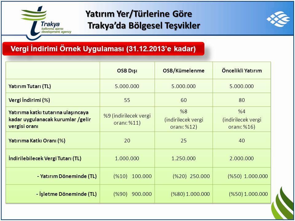 Vergi İndirimi Örnek Uygulaması (31.12.2013'e kadar)