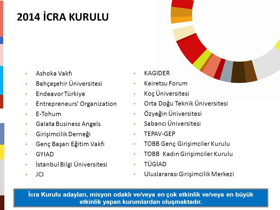 2014 İCRA KURULU Ashoka Vakfı Bahçeşehir Üniversitesi Endeavor Türkiye