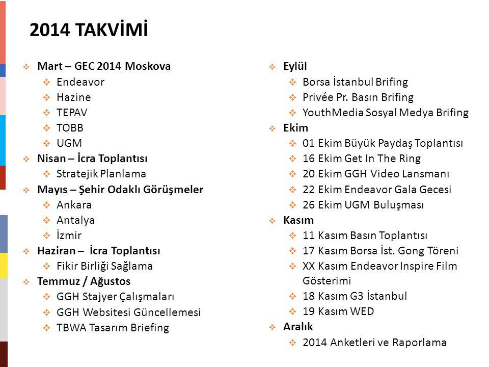 2014 TAKVİMİ Mart – GEC 2014 Moskova Endeavor Hazine TEPAV TOBB UGM