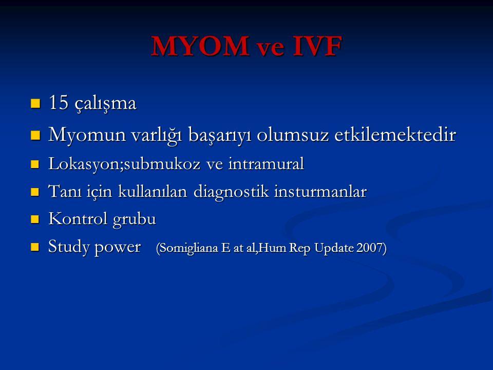 MYOM ve IVF 15 çalışma Myomun varlığı başarıyı olumsuz etkilemektedir