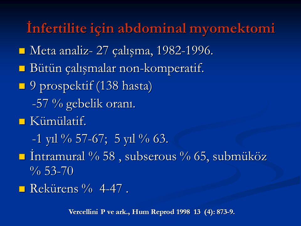 İnfertilite için abdominal myomektomi