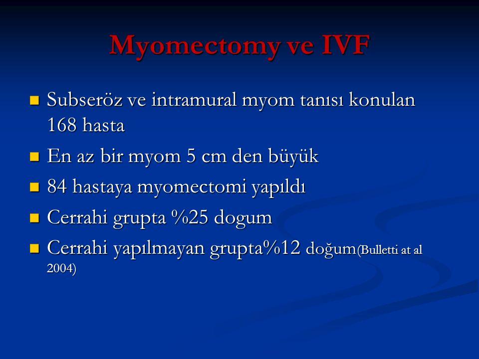 Myomectomy ve IVF Subseröz ve intramural myom tanısı konulan 168 hasta