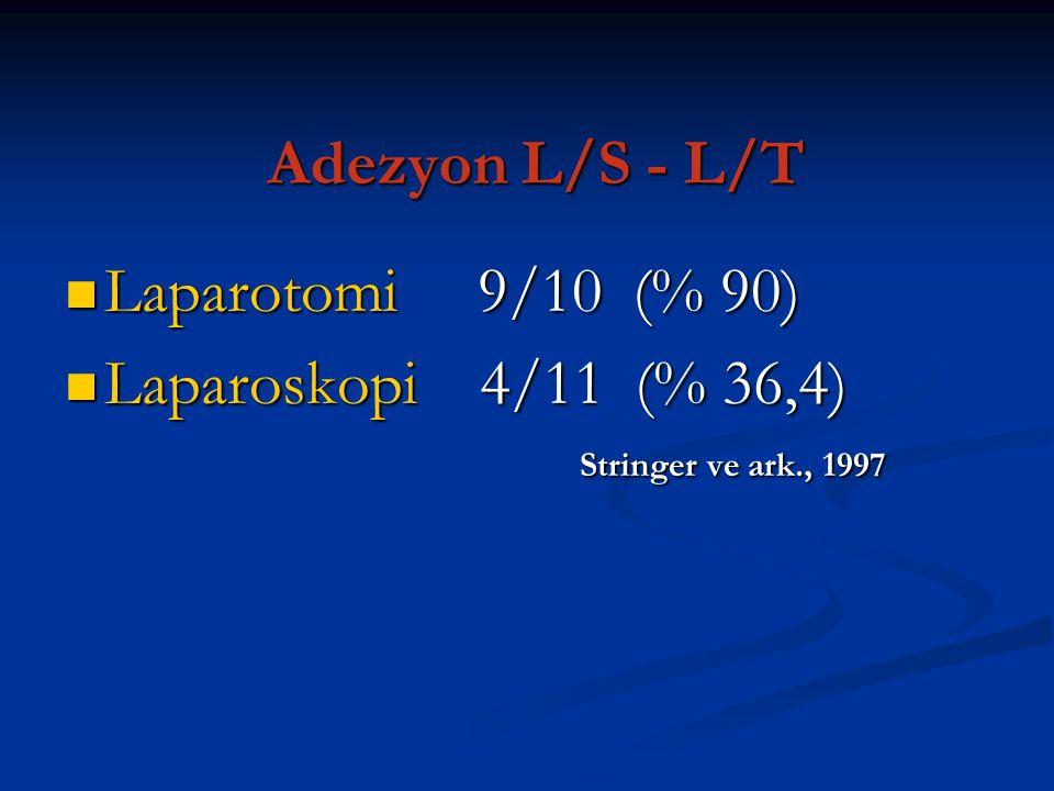 Adezyon L/S - L/T Laparotomi 9/10 (% 90) Laparoskopi 4/11 (% 36,4)