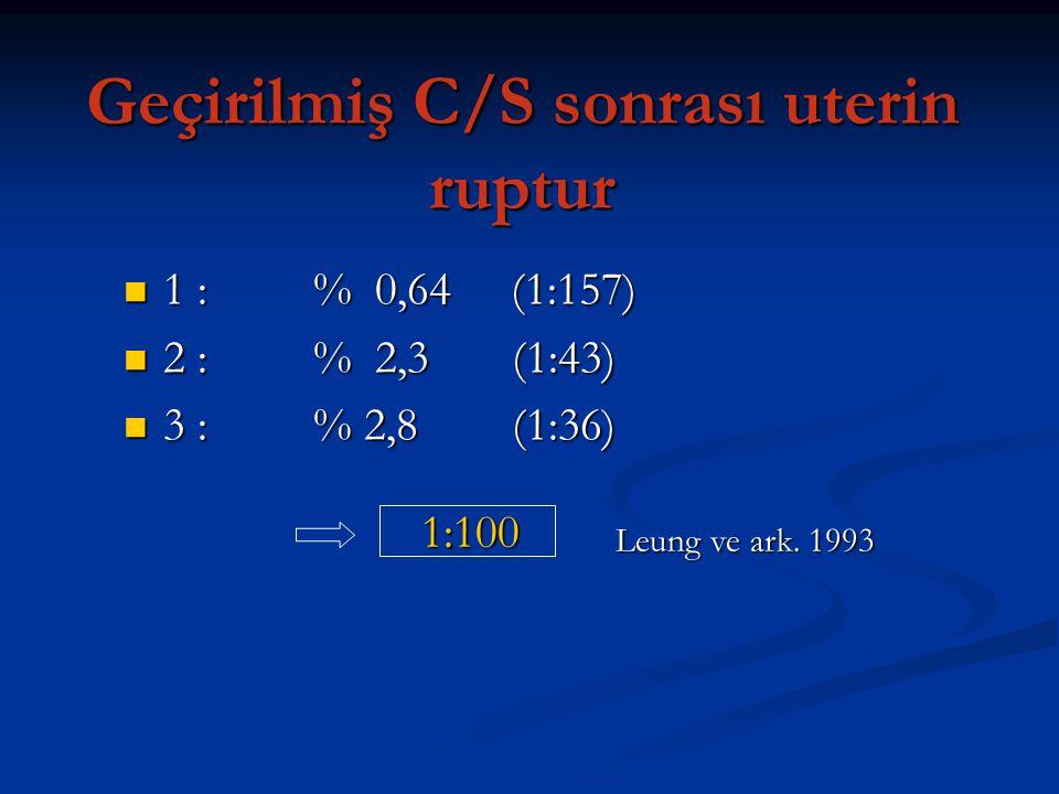 Geçirilmiş C/S sonrası uterin ruptur
