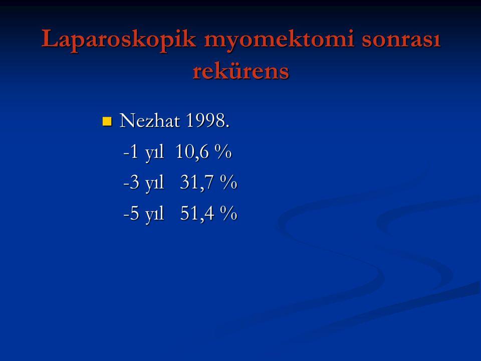 Laparoskopik myomektomi sonrası rekürens