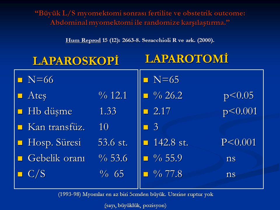 LAPAROTOMİ LAPAROSKOPİ N=66 Ateş % 12.1 Hb düşme 1.33 Kan transfüz. 10