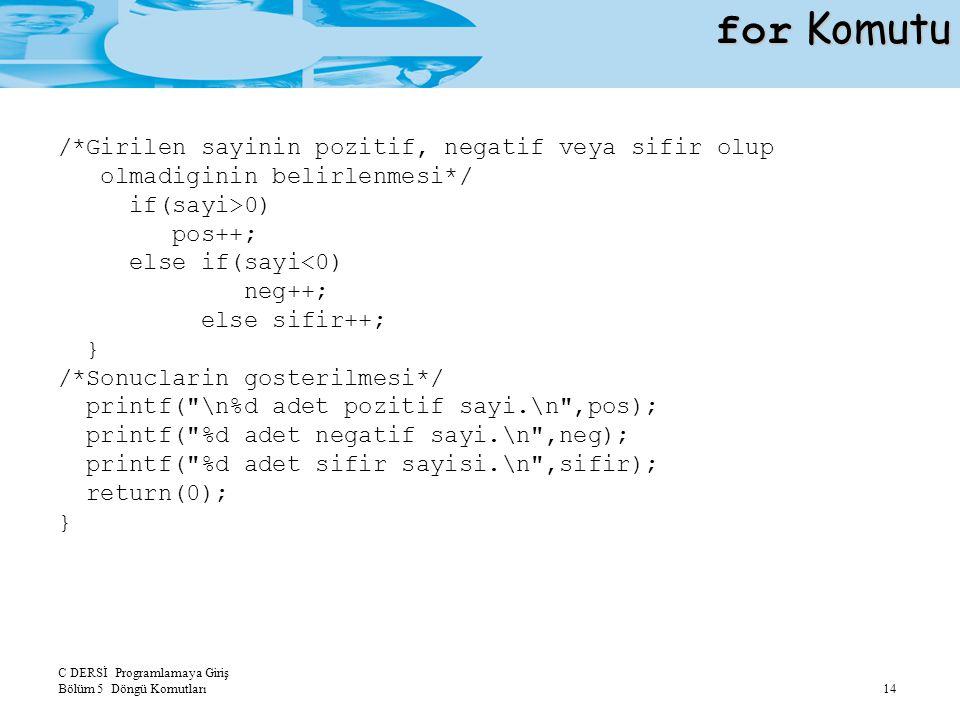 for Komutu /*Girilen sayinin pozitif, negatif veya sifir olup