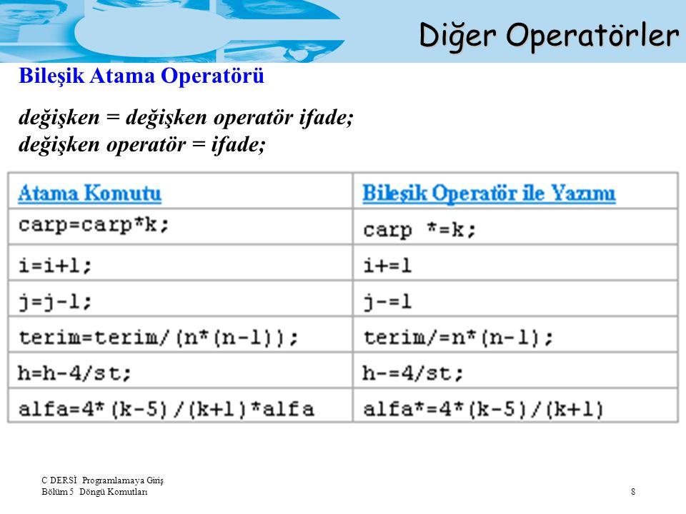 Diğer Operatörler Bileşik Atama Operatörü
