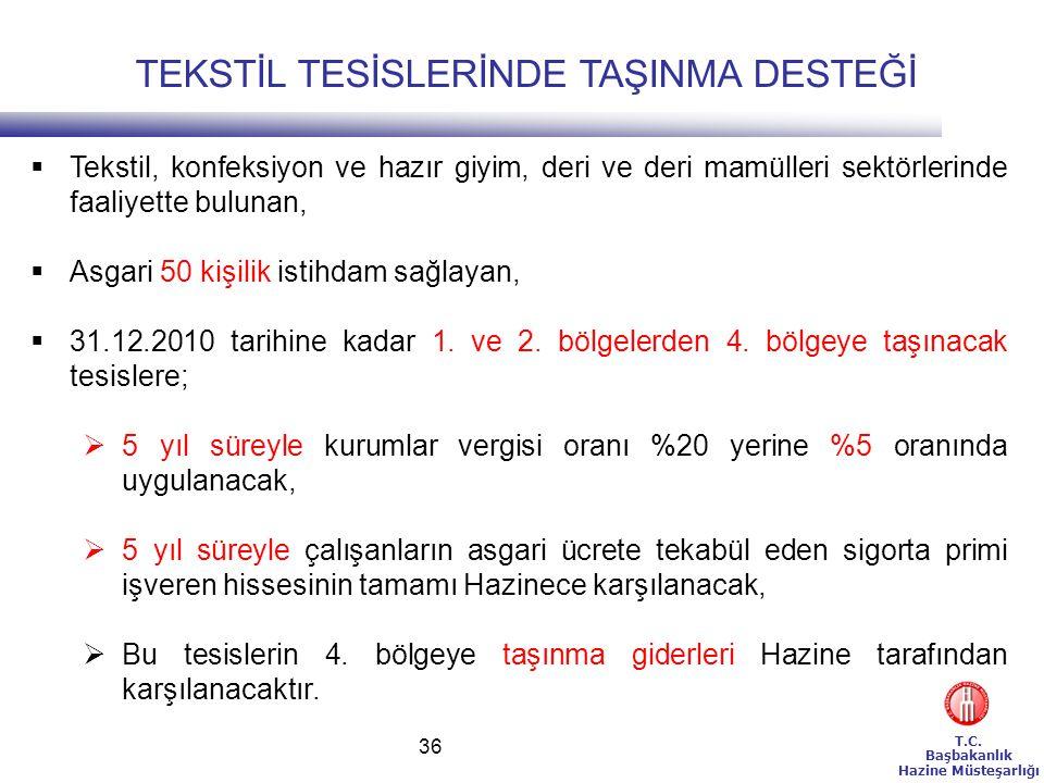 TEKSTİL TESİSLERİNDE TAŞINMA DESTEĞİ