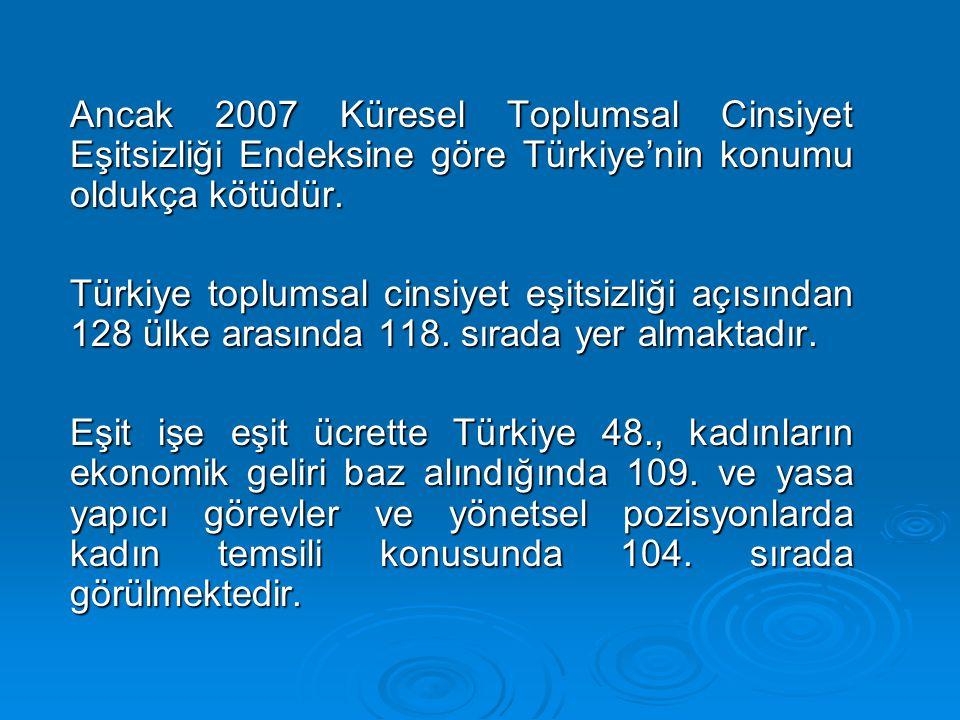 Ancak 2007 Küresel Toplumsal Cinsiyet Eşitsizliği Endeksine göre Türkiye'nin konumu oldukça kötüdür.