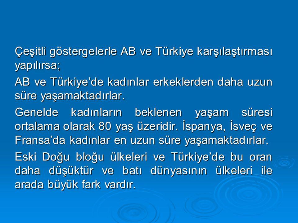 Çeşitli göstergelerle AB ve Türkiye karşılaştırması yapılırsa; AB ve Türkiye'de kadınlar erkeklerden daha uzun süre yaşamaktadırlar.