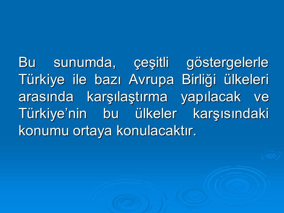 Bu sunumda, çeşitli göstergelerle Türkiye ile bazı Avrupa Birliği ülkeleri arasında karşılaştırma yapılacak ve Türkiye'nin bu ülkeler karşısındaki konumu ortaya konulacaktır.