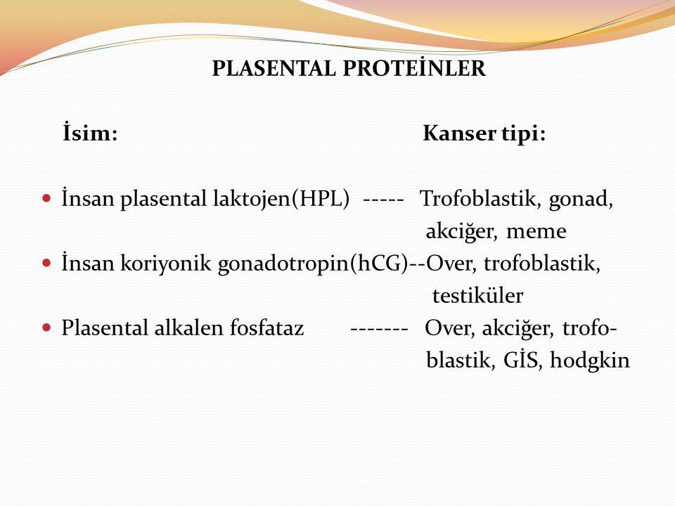 PLASENTAL PROTEİNLER İsim: Kanser tipi: