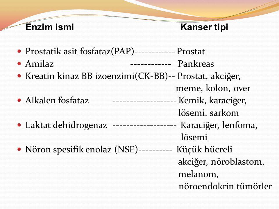 Prostatik asit fosfataz(PAP)------------ Prostat