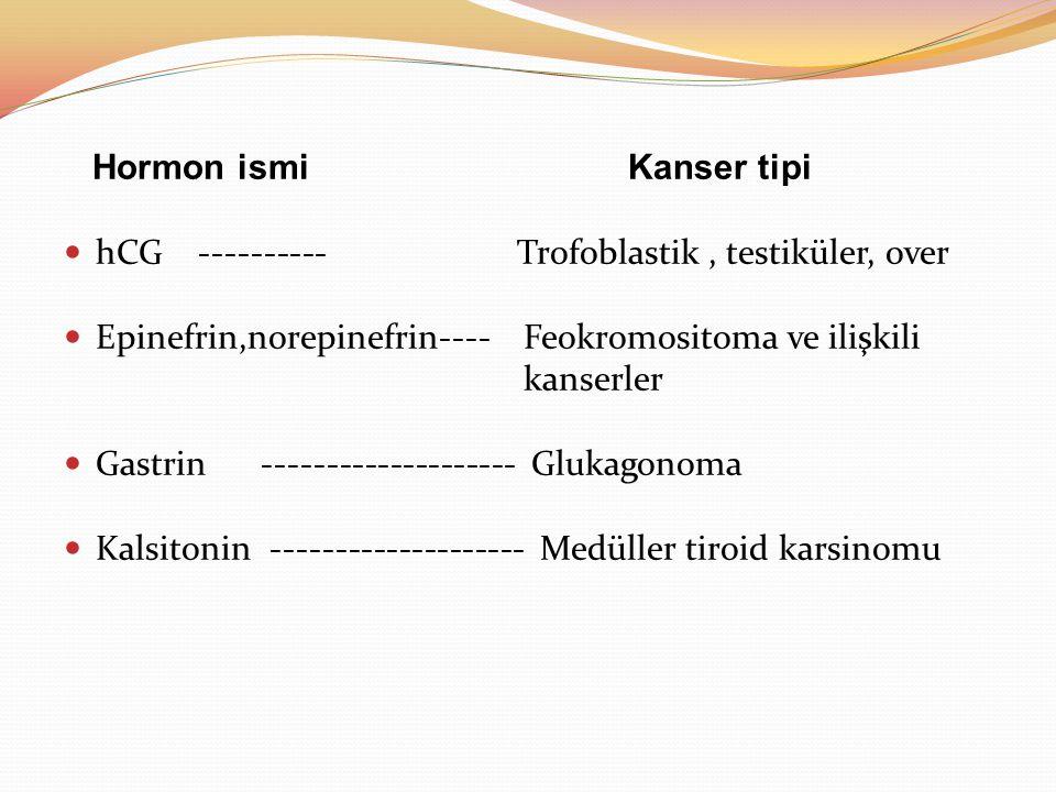 Hormon ismi Kanser tipi