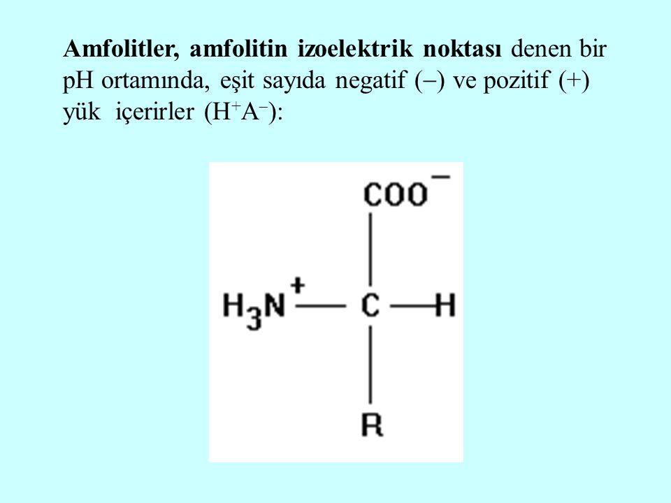 Amfolitler, amfolitin izoelektrik noktası denen bir pH ortamında, eşit sayıda negatif () ve pozitif (+) yük içerirler (H+A):