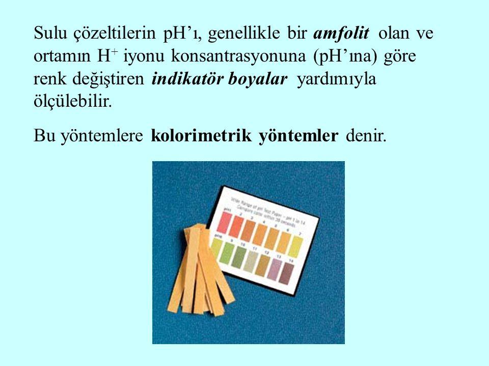 Sulu çözeltilerin pH'ı, genellikle bir amfolit olan ve ortamın H+ iyonu konsantrasyonuna (pH'ına) göre renk değiştiren indikatör boyalar yardımıyla ölçülebilir.