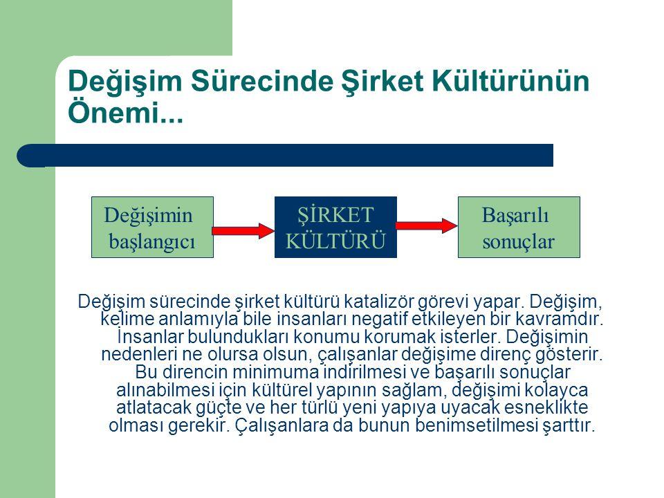Değişim Sürecinde Şirket Kültürünün Önemi...