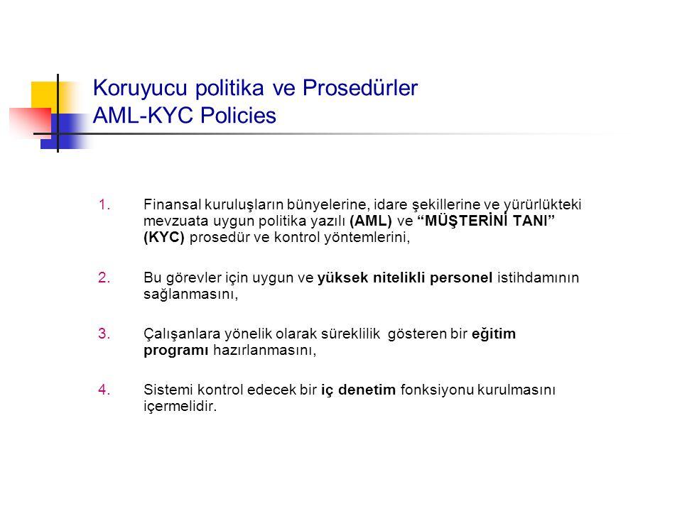 Koruyucu politika ve Prosedürler AML-KYC Policies