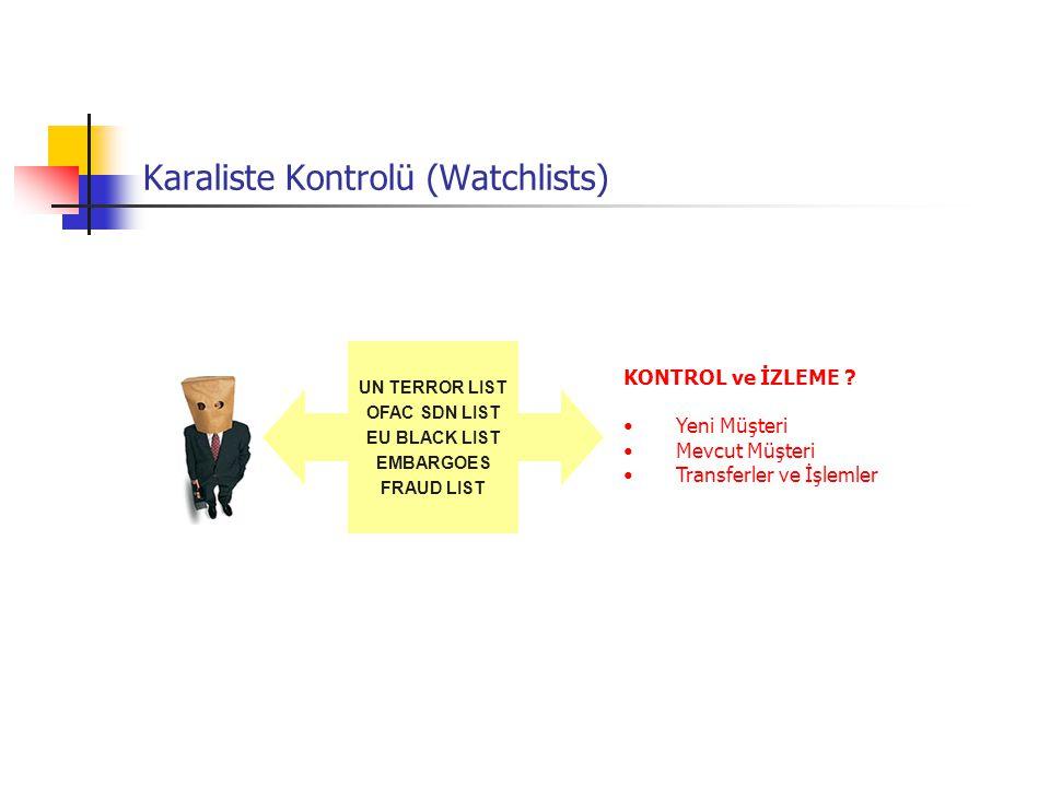 Karaliste Kontrolü (Watchlists)