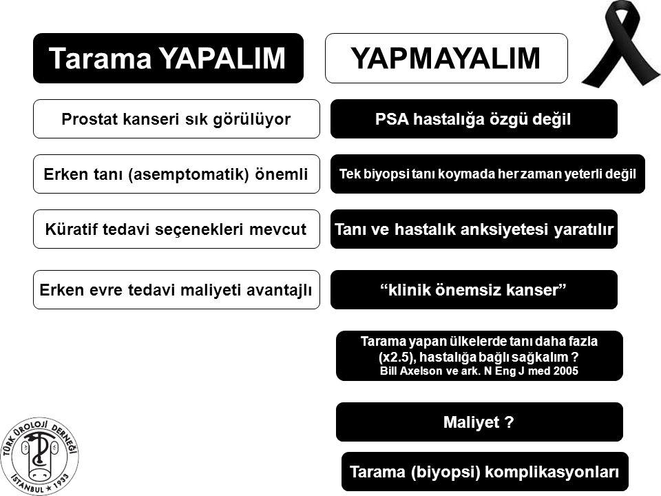 Tarama YAPALIM YAPMAYALIM