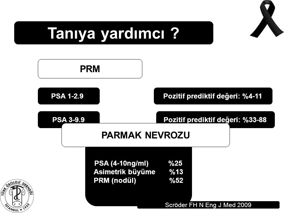 Pozitif prediktif değeri: %4-11 Pozitif prediktif değeri: %33-88