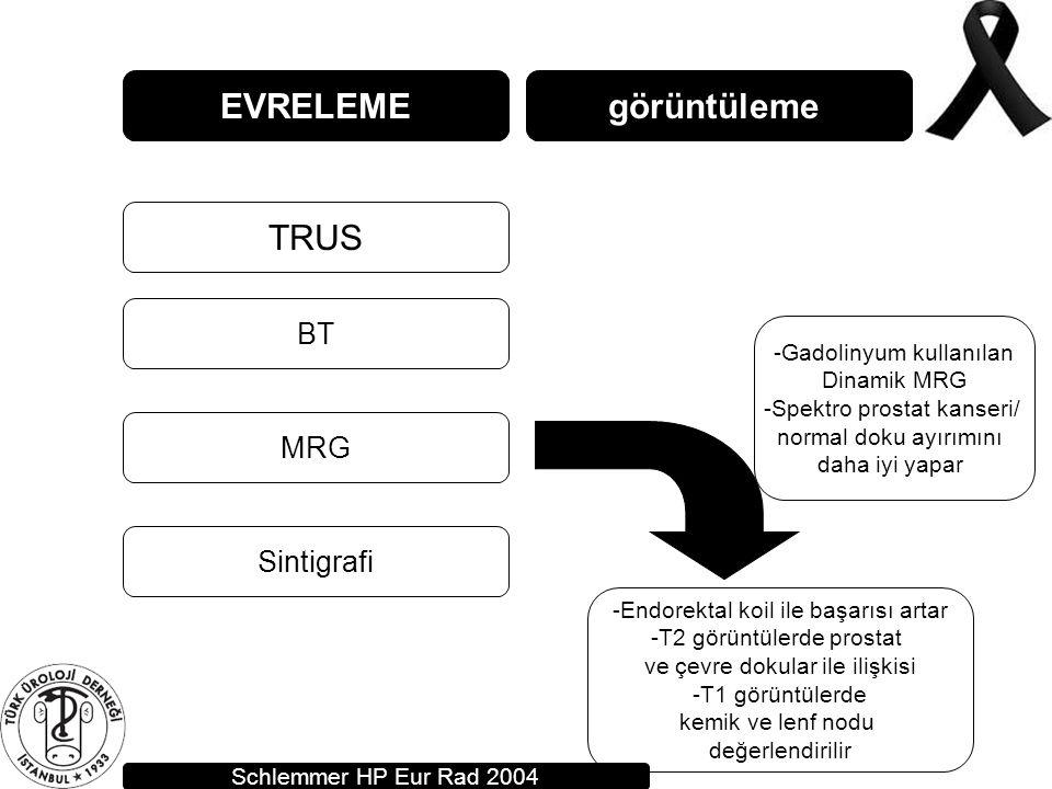 EVRELEME görüntüleme TRUS BT MRG Sintigrafi Gadolinyum kullanılan