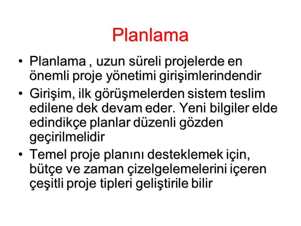 Planlama Planlama , uzun süreli projelerde en önemli proje yönetimi girişimlerindendir.