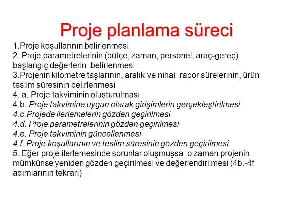 Proje planlama süreci 1.Proje koşullarının belirlenmesi