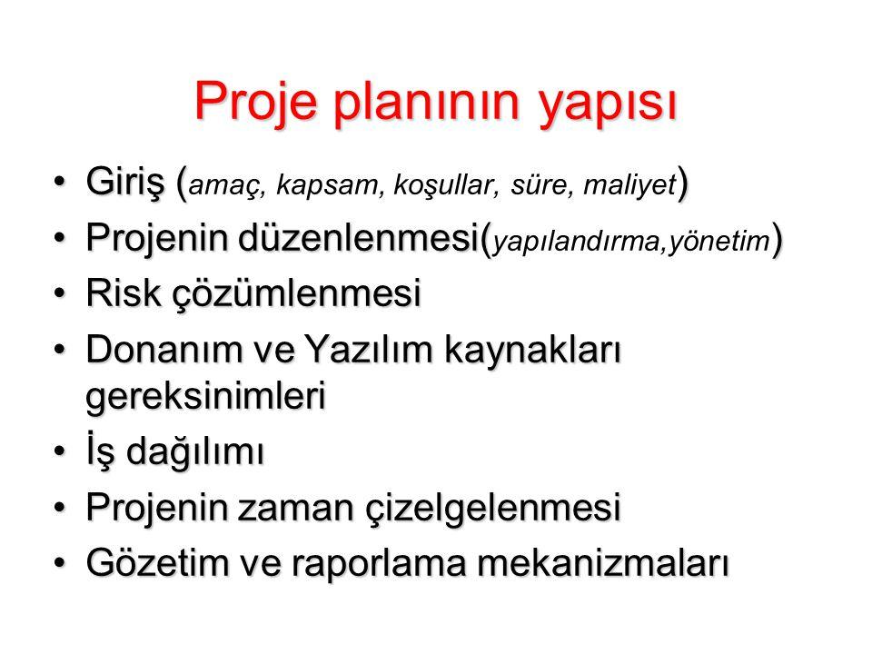 Proje planının yapısı Giriş (amaç, kapsam, koşullar, süre, maliyet)