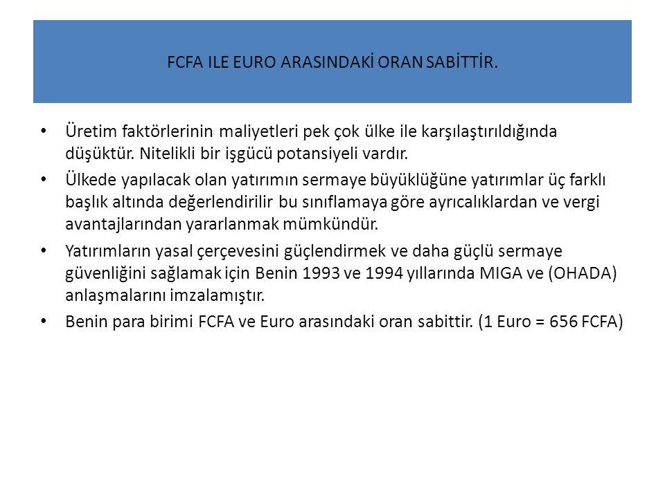 FCFA ILE EURO ARASINDAKİ ORAN SABİTTİR.