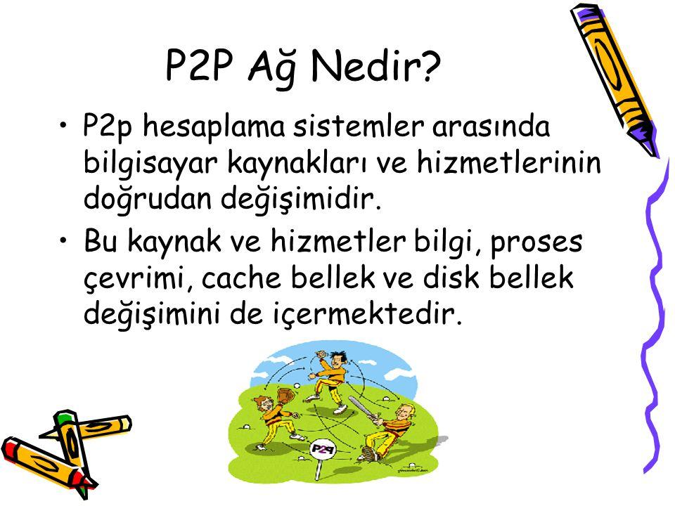 P2P Ağ Nedir P2p hesaplama sistemler arasında bilgisayar kaynakları ve hizmetlerinin doğrudan değişimidir.