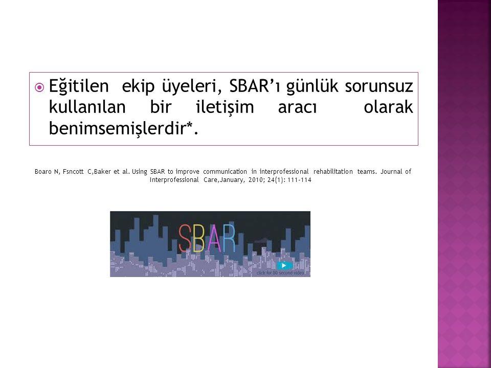Eğitilen ekip üyeleri, SBAR'ı günlük sorunsuz kullanılan bir iletişim aracı olarak benimsemişlerdir*.