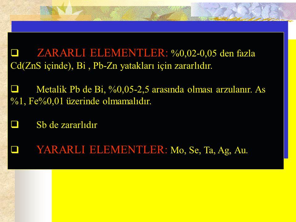 q ZARARLI ELEMENTLER: %0,02-0,05 den fazla Cd(ZnS içinde), Bi , Pb-Zn yatakları için zararlıdır.