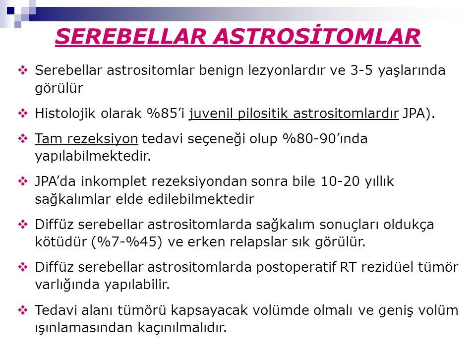 SEREBELLAR ASTROSİTOMLAR