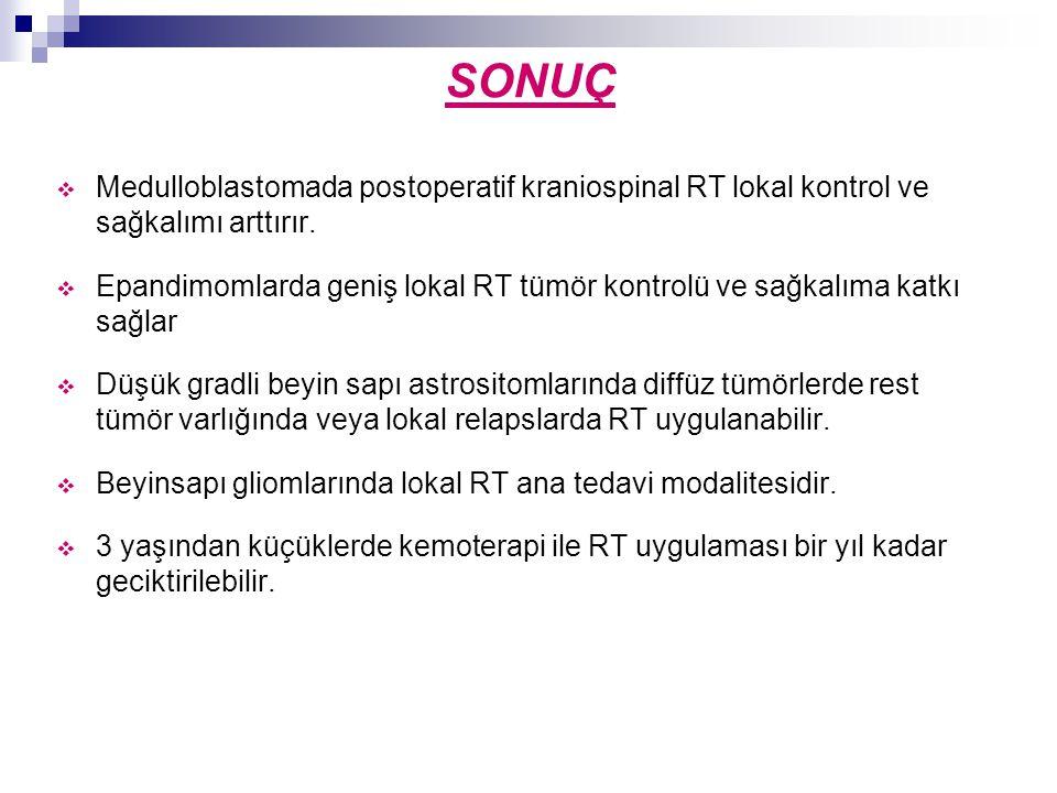 SONUÇ Medulloblastomada postoperatif kraniospinal RT lokal kontrol ve sağkalımı arttırır.