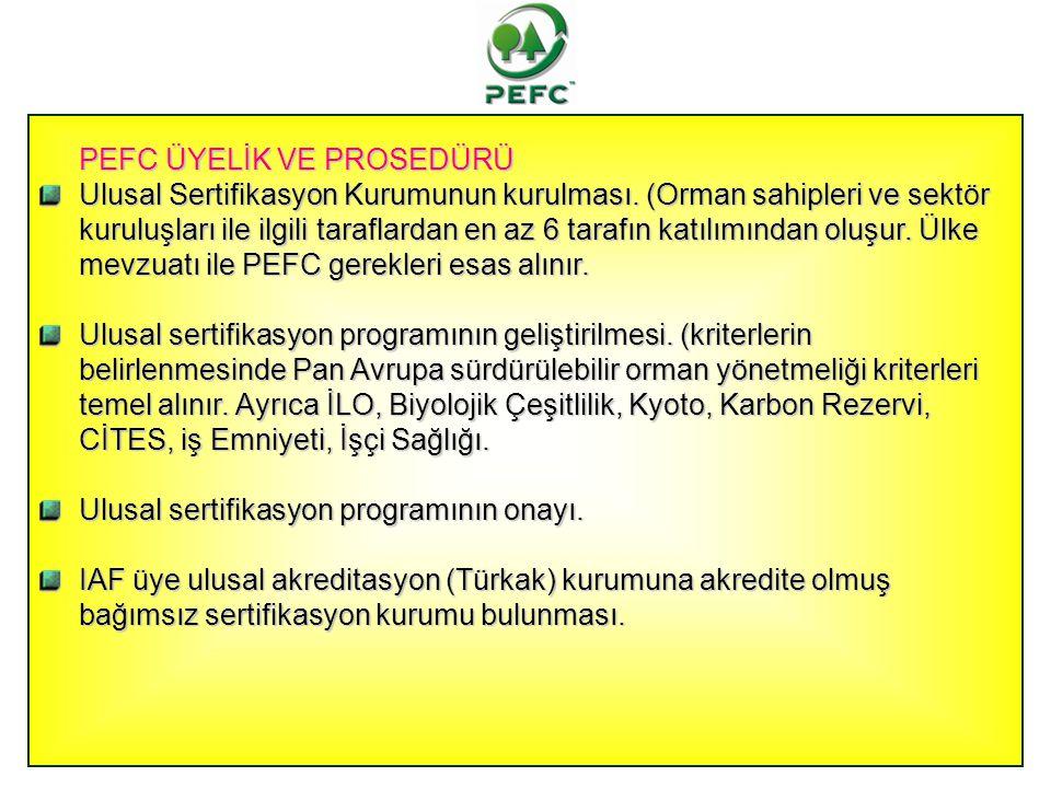 PEFC ÜYELİK VE PROSEDÜRÜ