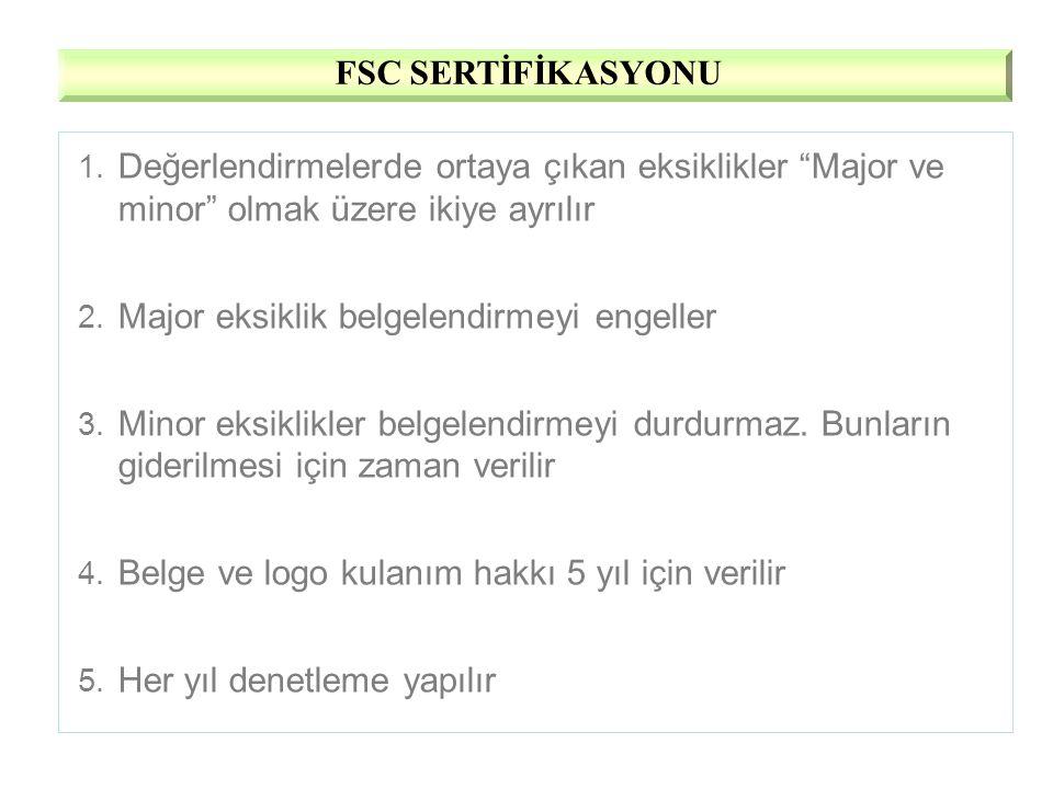 FSC SERTİFİKASYONU Değerlendirmelerde ortaya çıkan eksiklikler Major ve minor olmak üzere ikiye ayrılır.