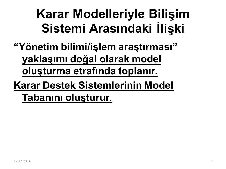 Karar Modelleriyle Bilişim Sistemi Arasındaki İlişki