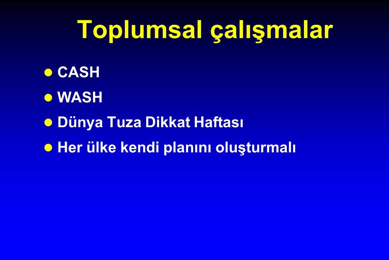 Toplumsal çalışmalar CASH WASH Dünya Tuza Dikkat Haftası