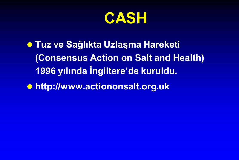 CASH Tuz ve Sağlıkta Uzlaşma Hareketi (Consensus Action on Salt and Health) 1996 yılında İngiltere'de kuruldu.