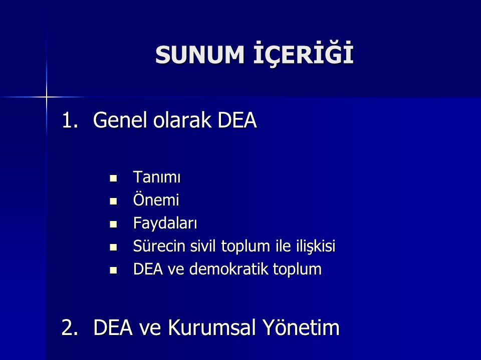 SUNUM İÇERİĞİ 1. Genel olarak DEA 2. DEA ve Kurumsal Yönetim Tanımı