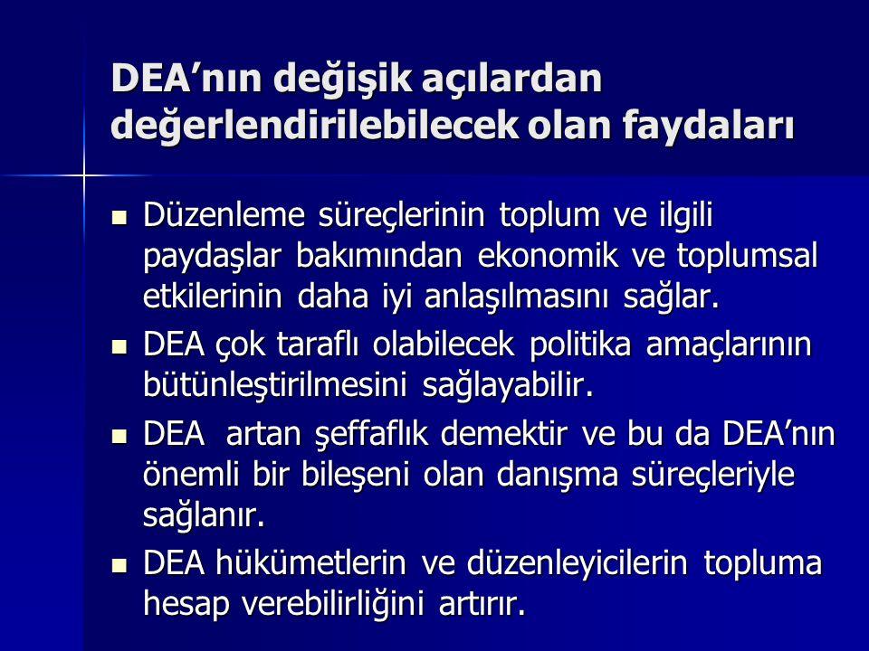 DEA'nın değişik açılardan değerlendirilebilecek olan faydaları