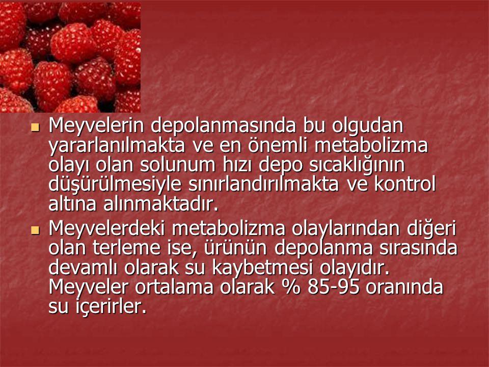 Meyvelerin depolanmasında bu olgudan yararlanılmakta ve en önemli metabolizma olayı olan solunum hızı depo sıcaklığının düşürülmesiyle sınırlandırılmakta ve kontrol altına alınmaktadır.