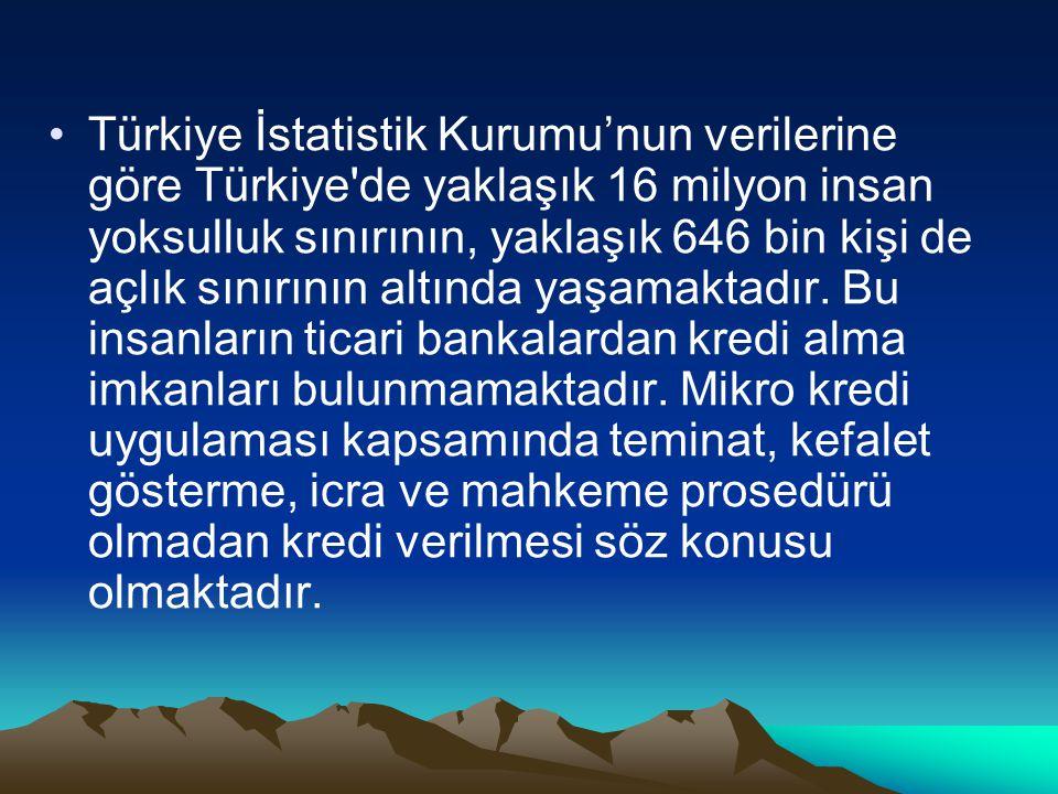 Türkiye İstatistik Kurumu'nun verilerine göre Türkiye de yaklaşık 16 milyon insan yoksulluk sınırının, yaklaşık 646 bin kişi de açlık sınırının altında yaşamaktadır.