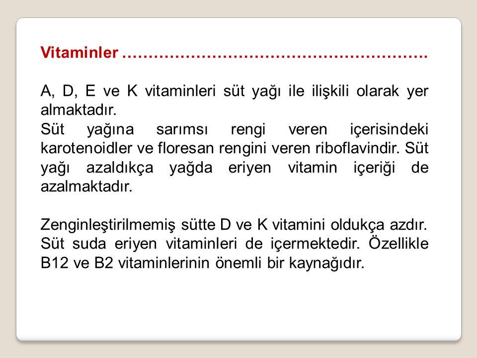 Vitaminler ………………………………………………….